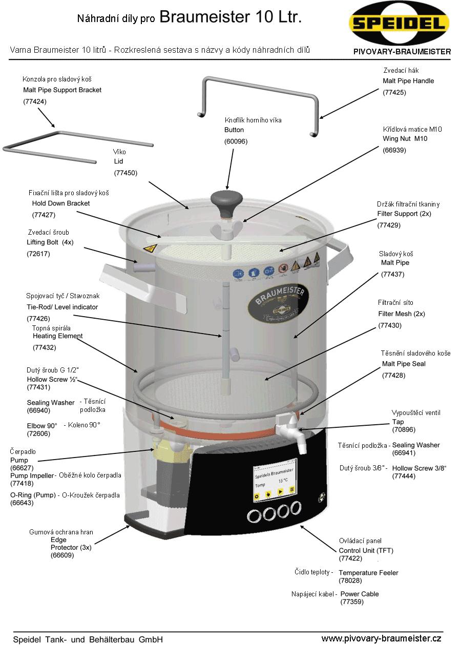 Sestava-Braumeister-10-CZ-900×1294