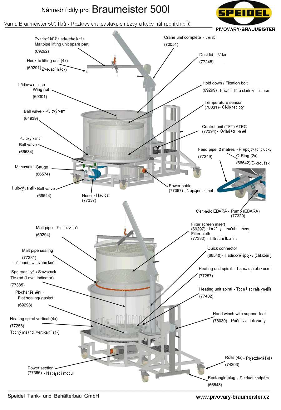 Sestava-Braumeister-500-CZ-900×1311